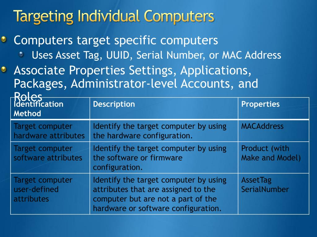 Computers target specific computers