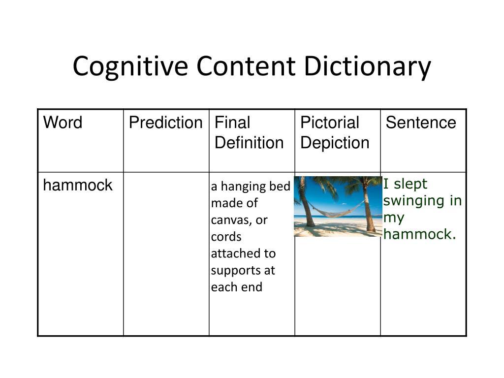 Cognitive Content Dictionary