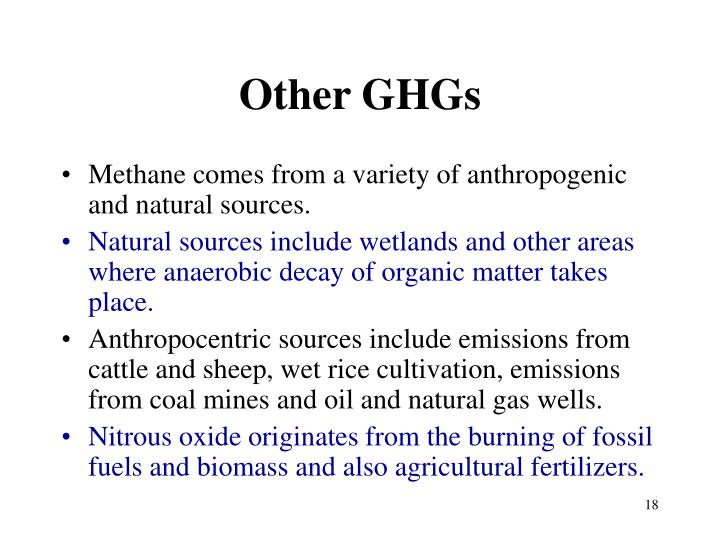 Other GHGs