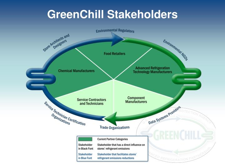 GreenChill Stakeholders