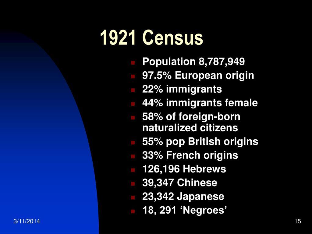 1921 Census