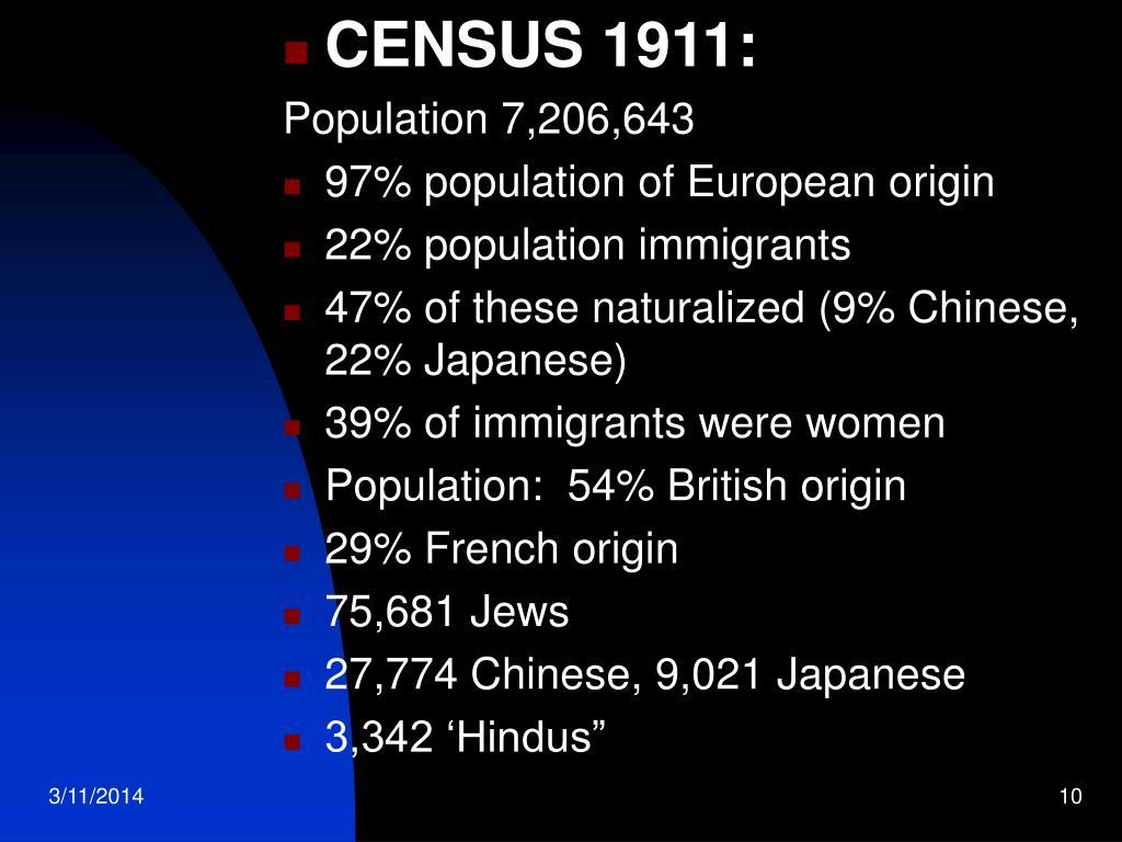 CENSUS 1911: