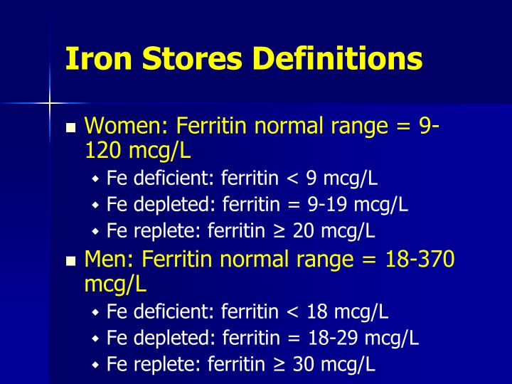 Iron Stores Definitions