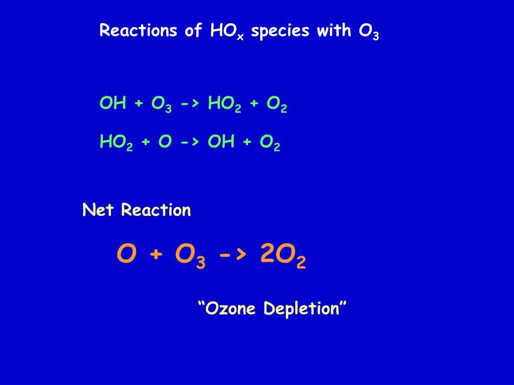 Reactions of HO