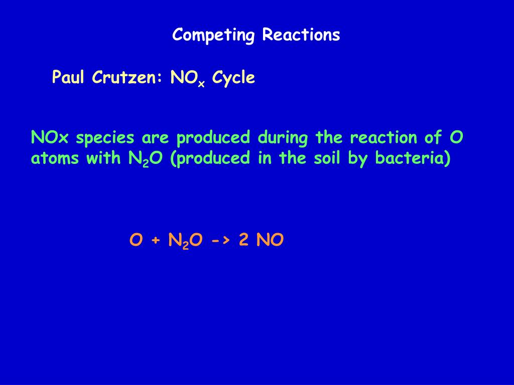 Competing Reactions