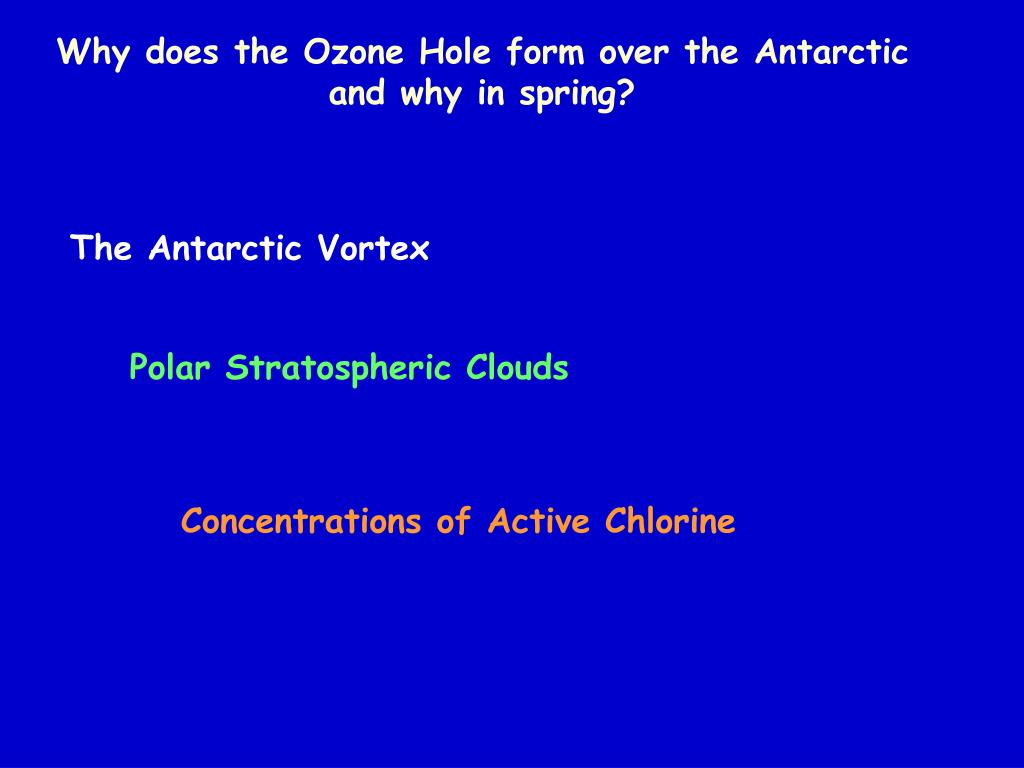 Why does the Ozone Hole form over the Antarctic and why in spring?