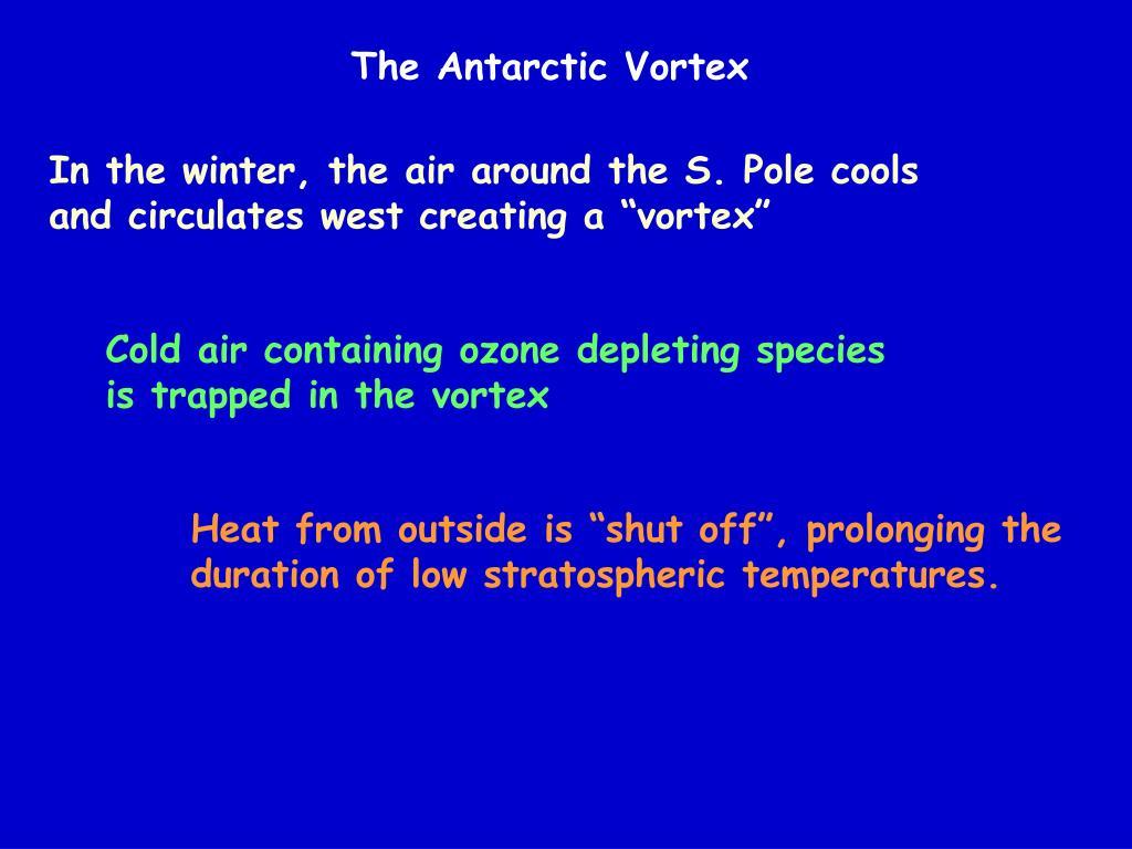 The Antarctic Vortex