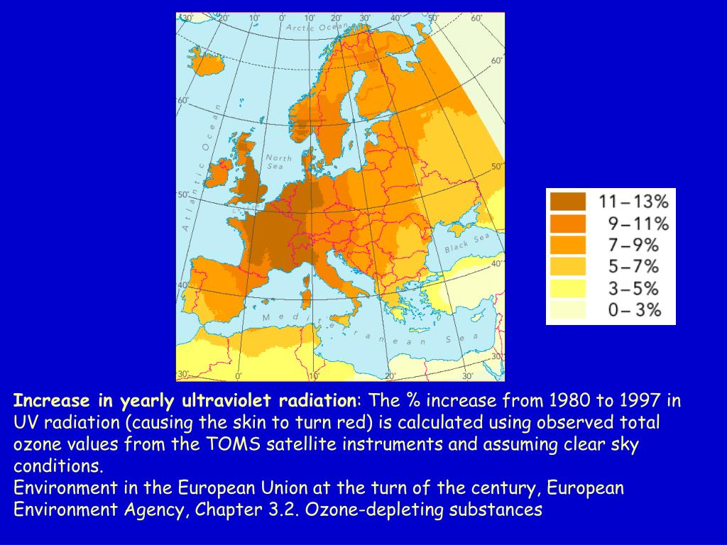 Increase in yearly ultraviolet radiation