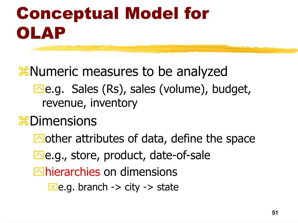 Conceptual Model for OLAP