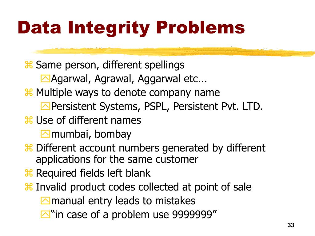 Data Integrity Problems