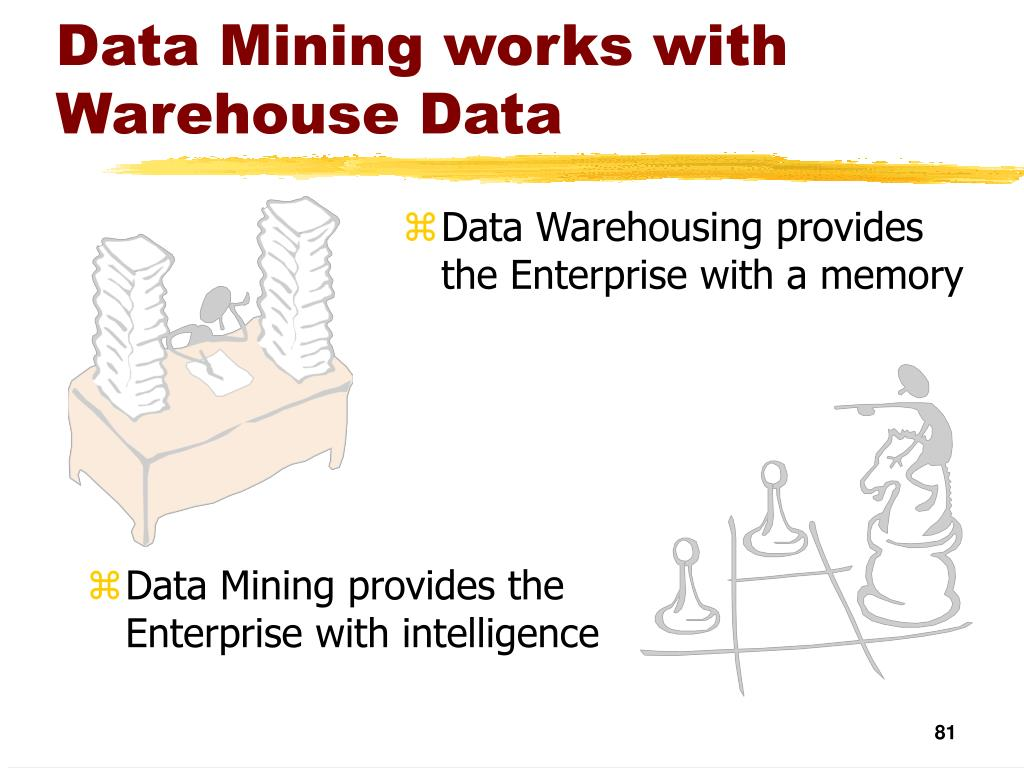 Data Mining works with Warehouse Data