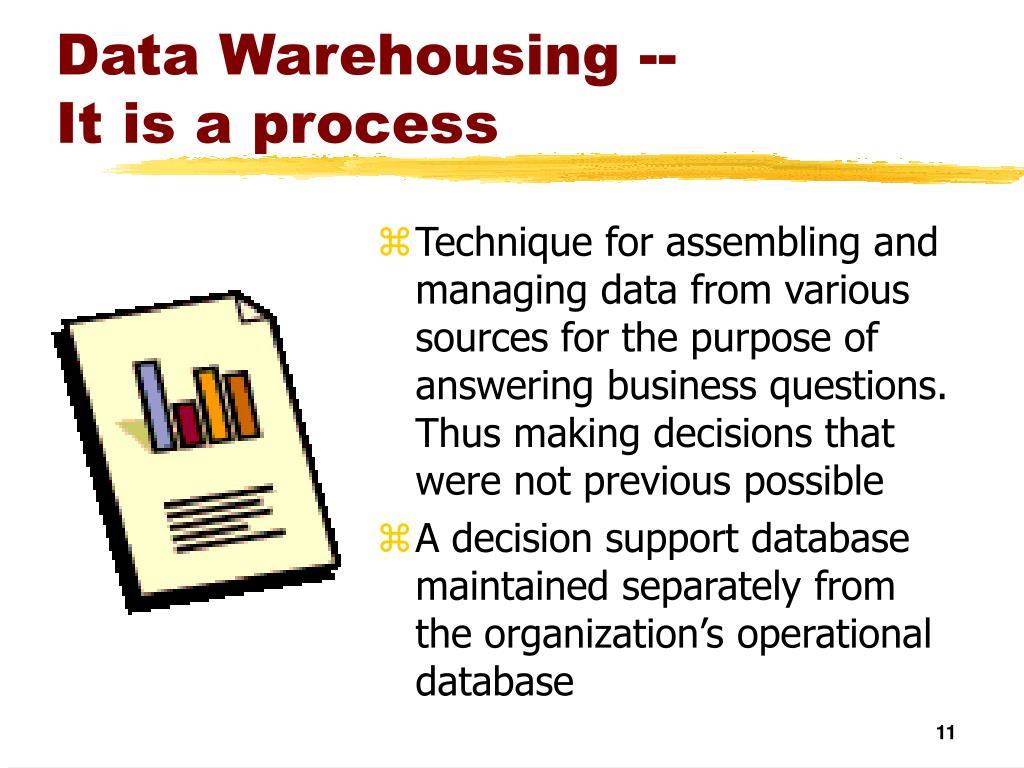 Data Warehousing --