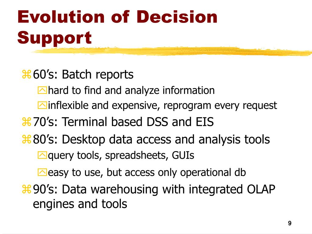 Evolution of Decision Support