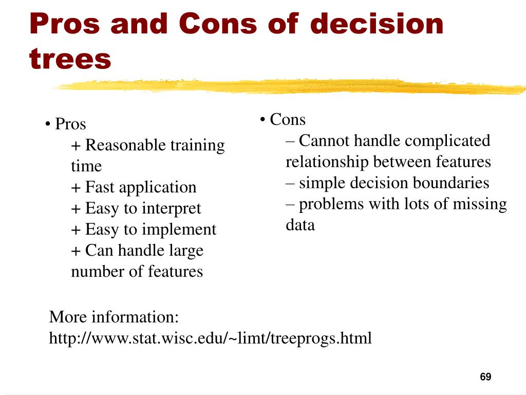 Pros and Cons of decision trees