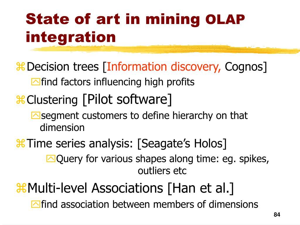 State of art in mining