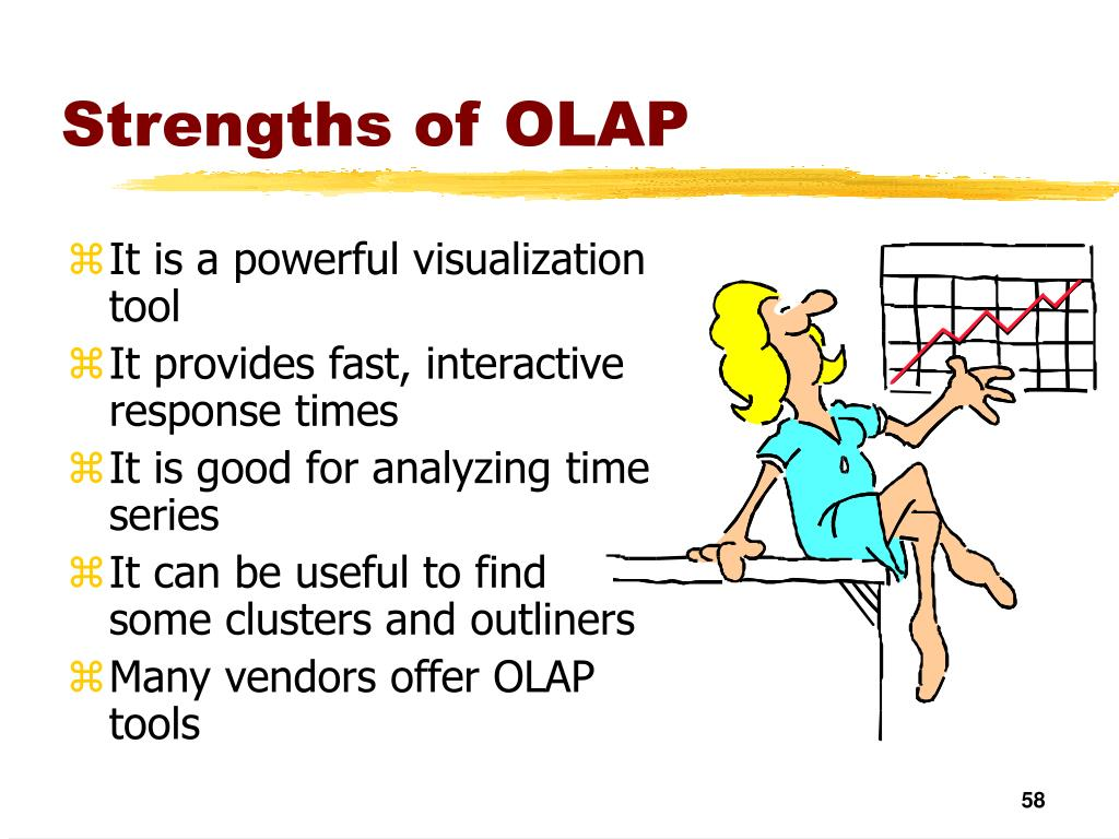 Strengths of OLAP