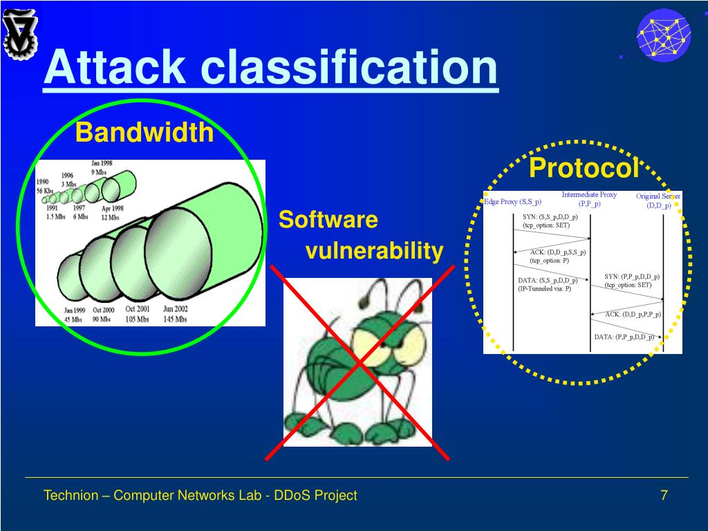 Software vulnerability