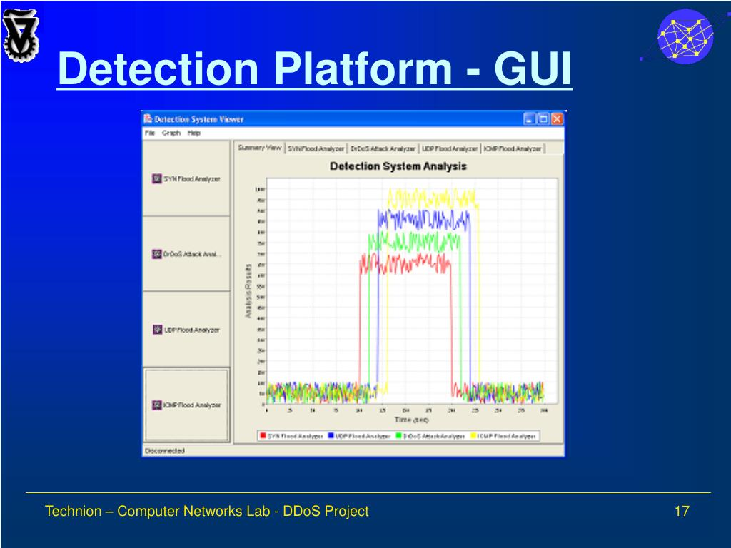Detection Platform - GUI