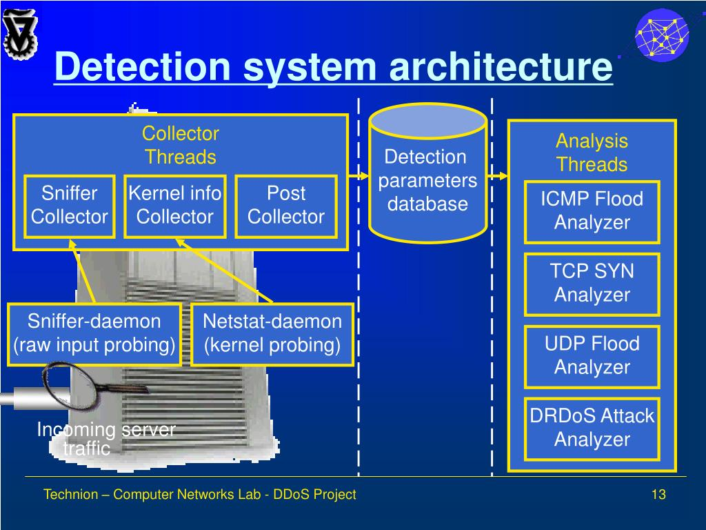Detection system architecture