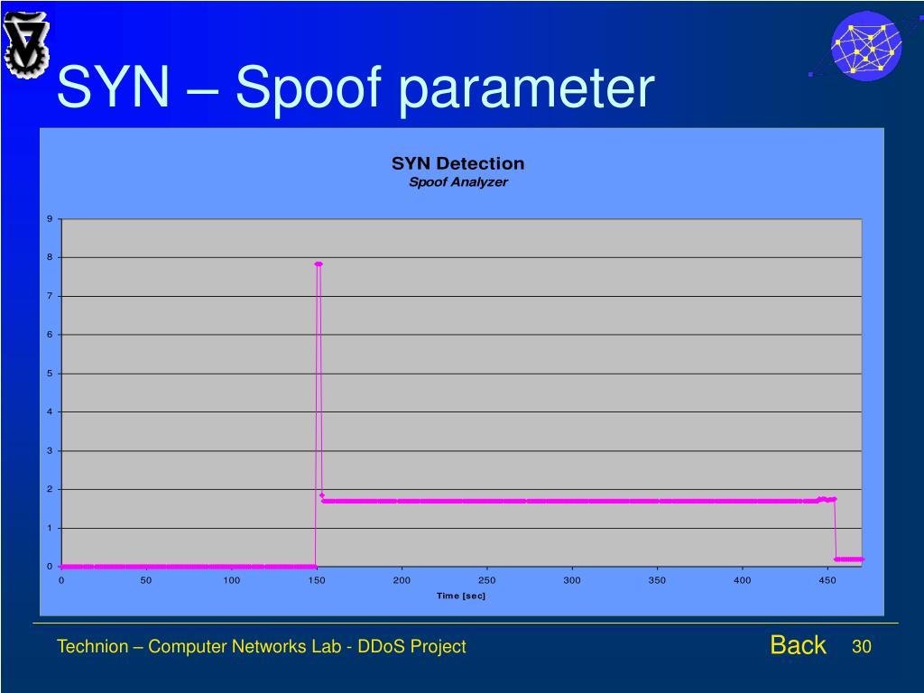SYN – Spoof parameter