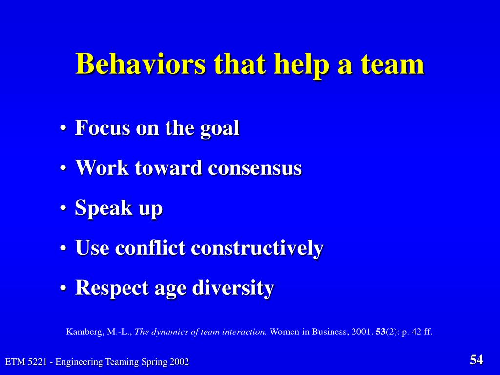 Behaviors that help a team