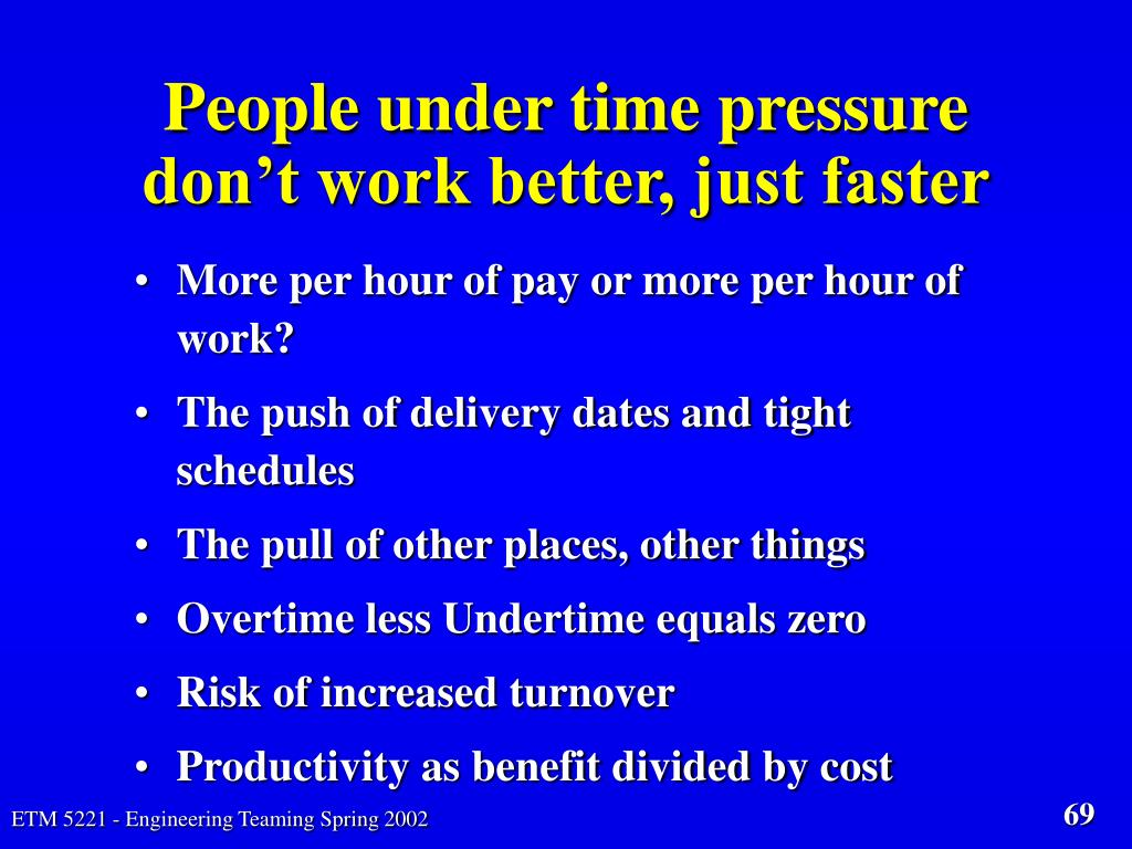 People under time pressure don't work better, just faster