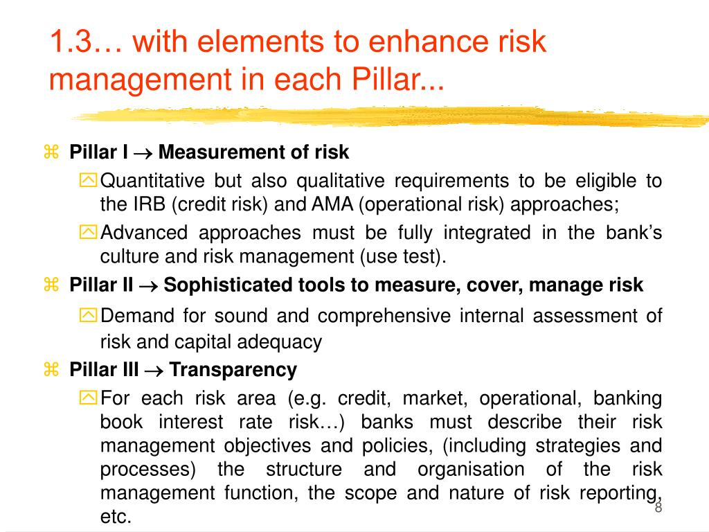 1.3… with elements to enhance risk management in each Pillar...