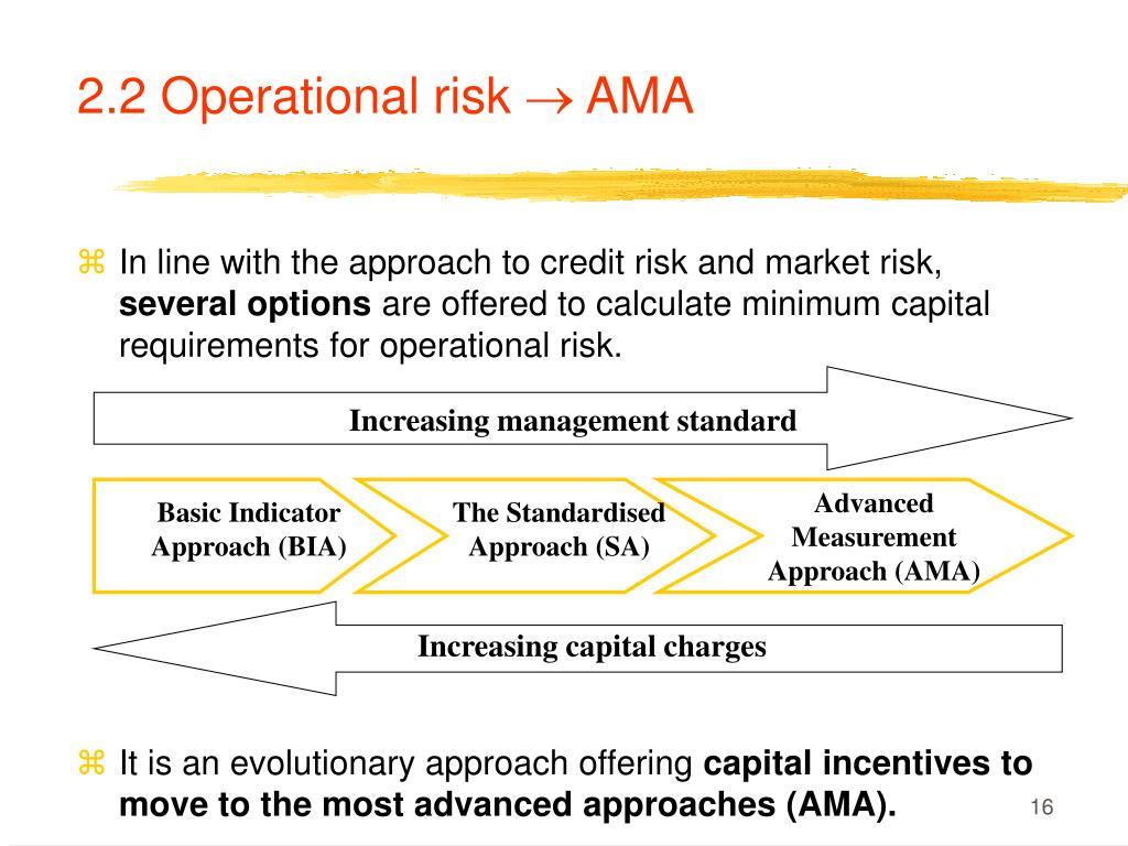 2.2 Operational risk