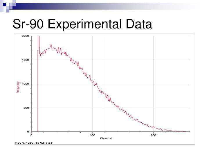 Sr-90 Experimental Data