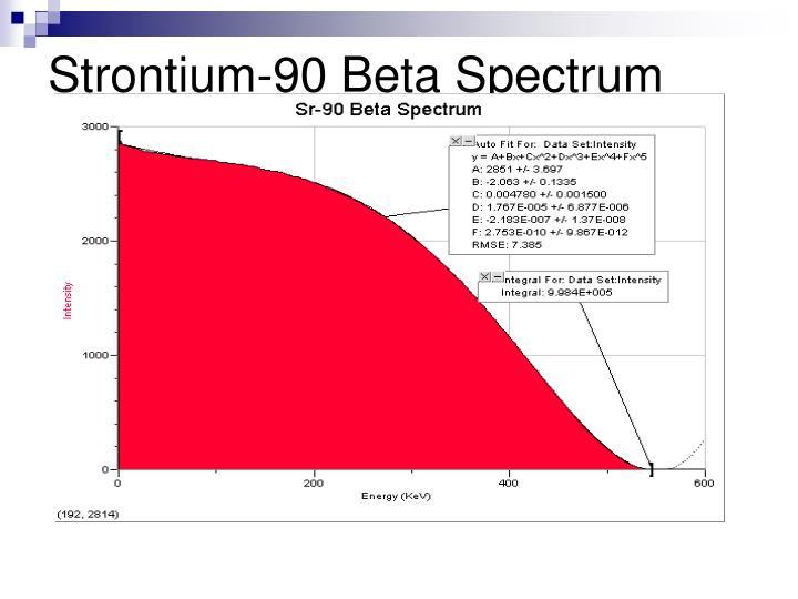 Strontium-90 Beta Spectrum