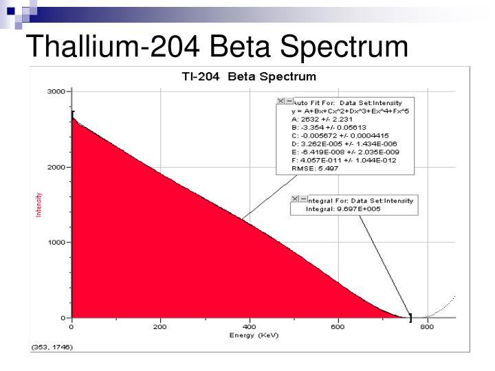 Thallium-204 Beta Spectrum