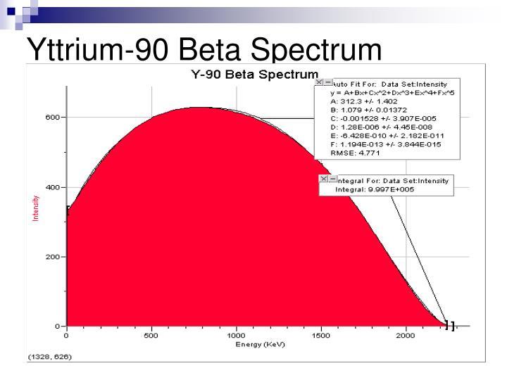 Yttrium-90 Beta Spectrum