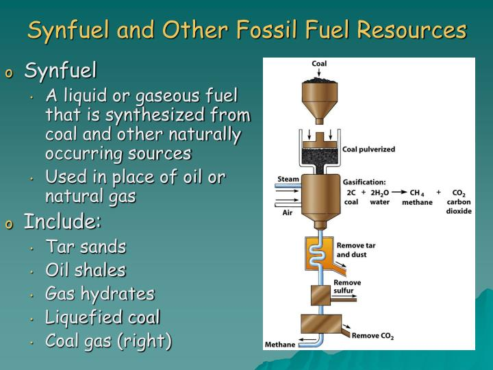 Synfuel and Other Fossil Fuel Resources