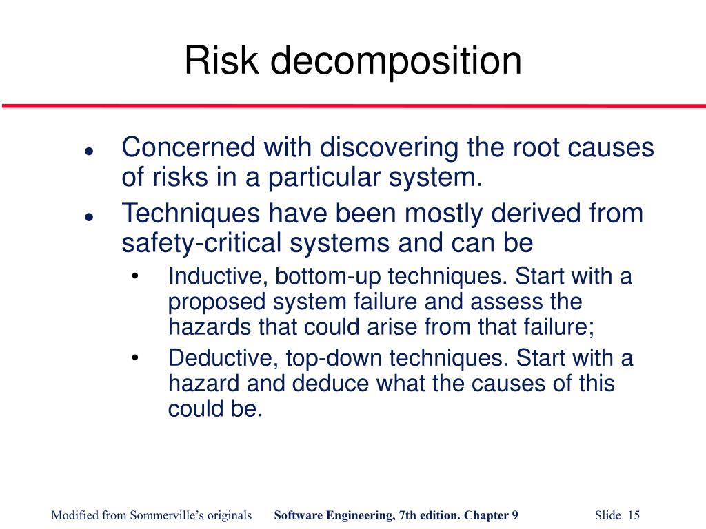 Risk decomposition