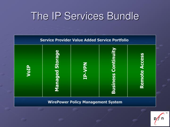 The ip services bundle
