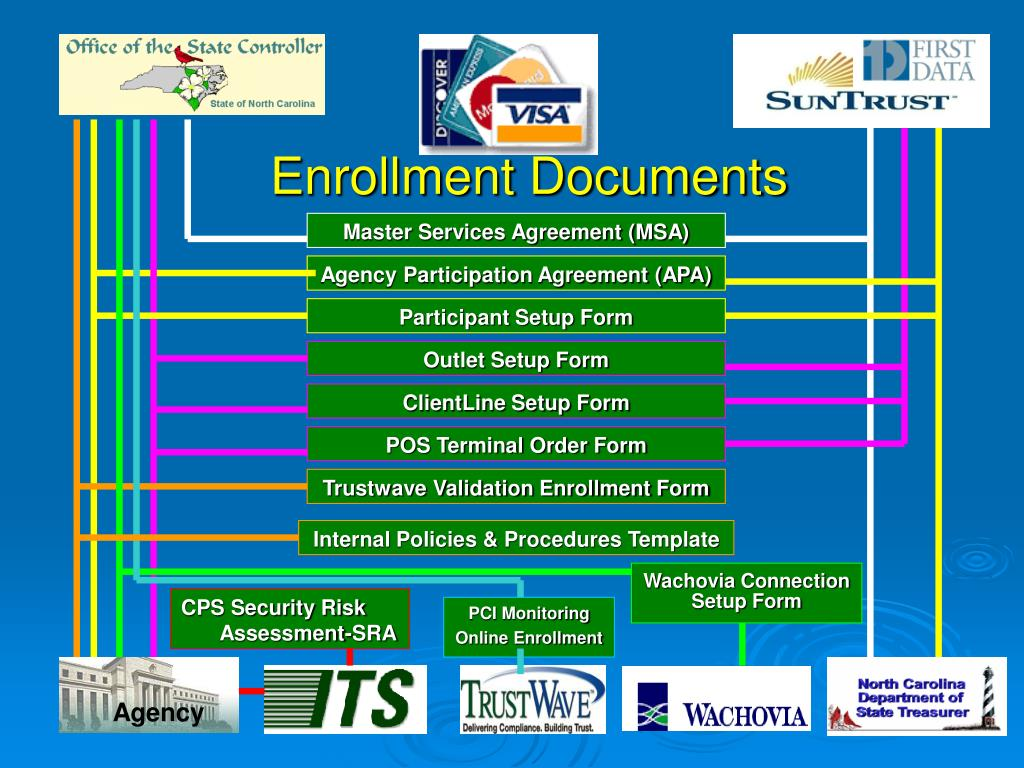 Enrollment Documents