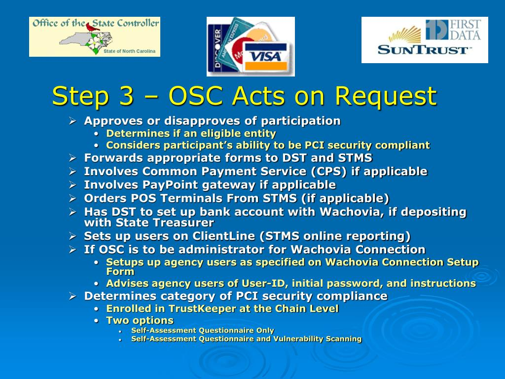 Step 3 – OSC Acts on Request
