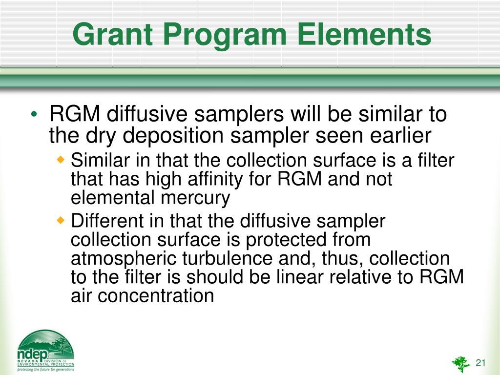 Grant Program Elements
