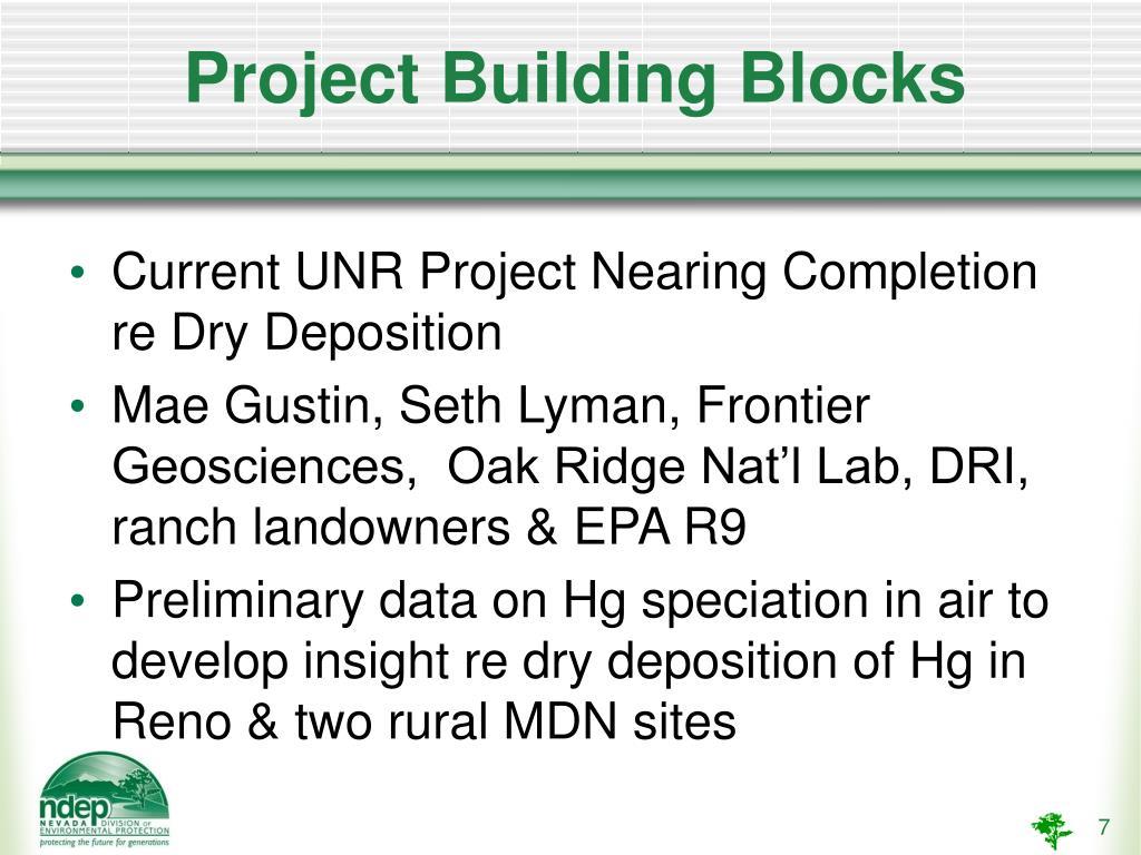 Project Building Blocks