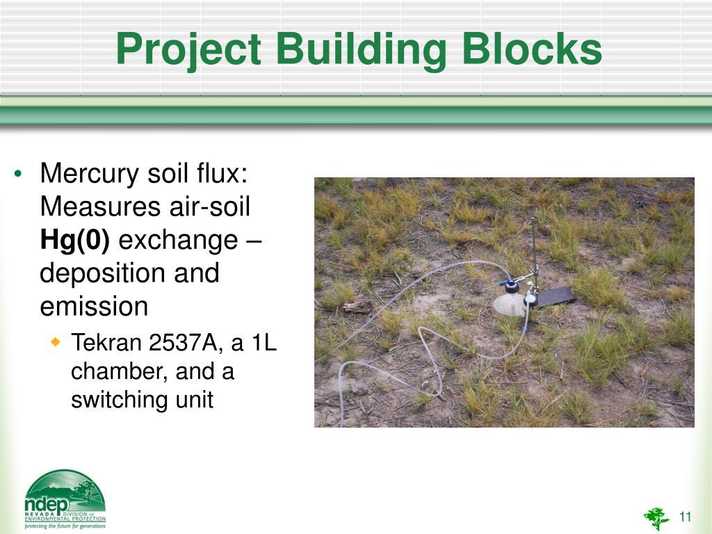 Mercury soil flux:  Measures air-soil