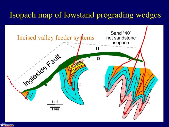 Incised valley feeder systems