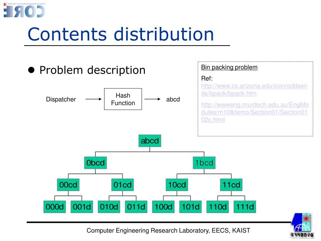 Contents distribution