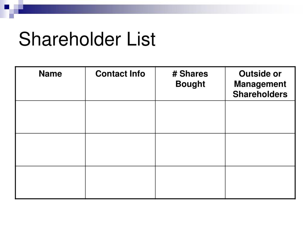 Shareholder List