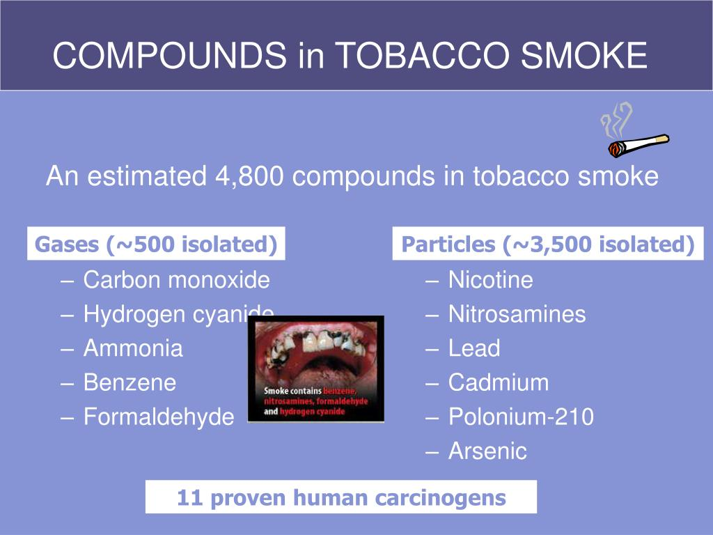 COMPOUNDS in TOBACCO SMOKE