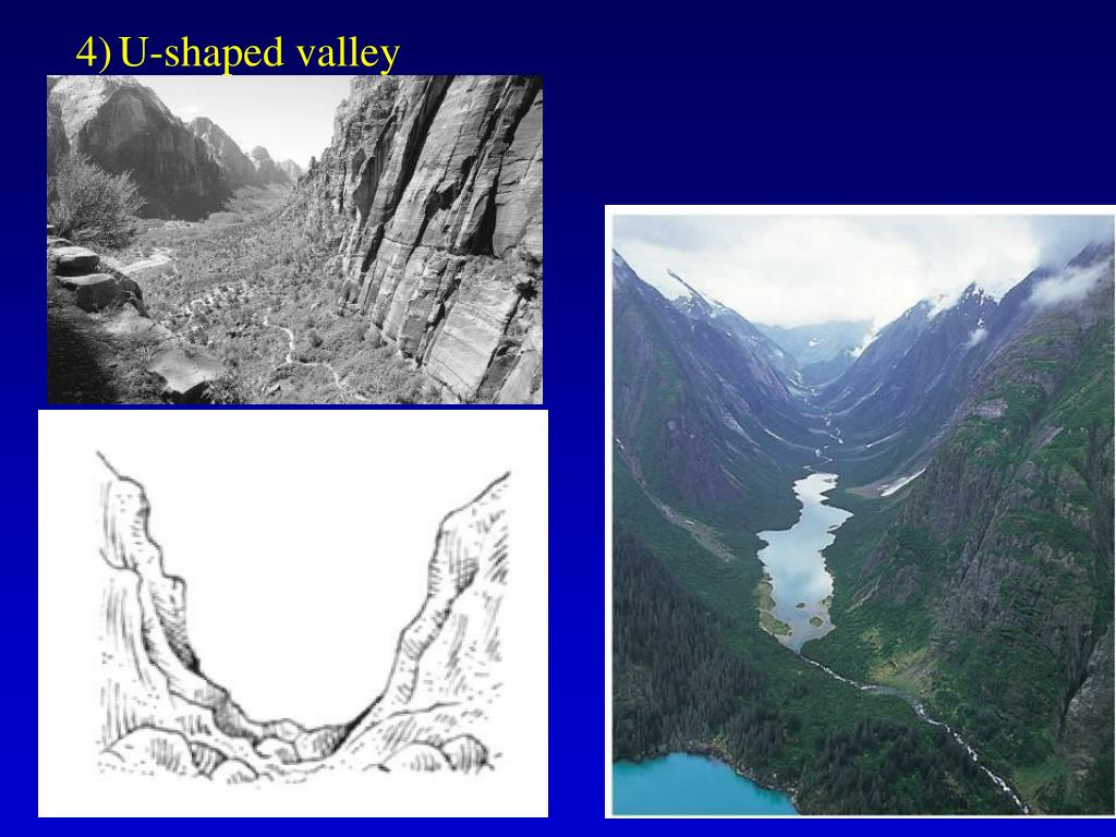 4)	U-shaped valley