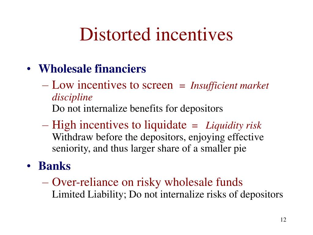 Distorted incentives