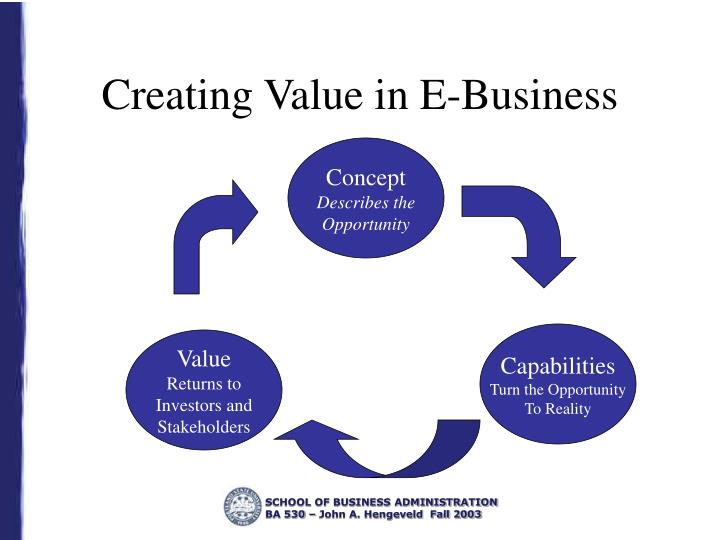 Creating value in e business