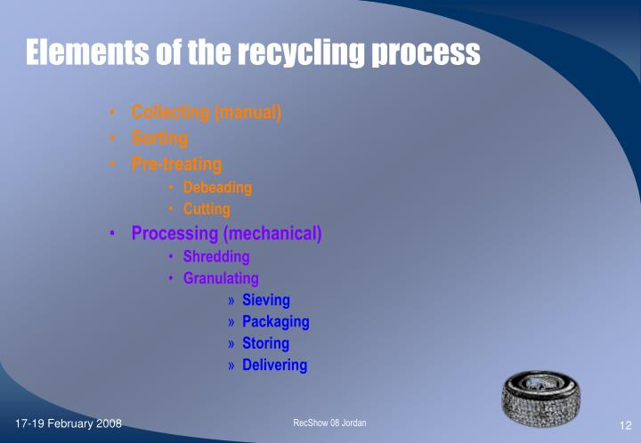 Elements of the recycling process