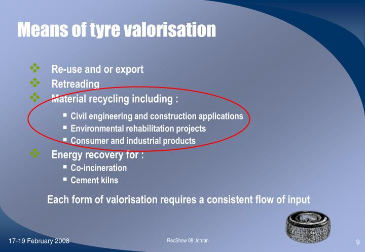 Means of tyre valorisation