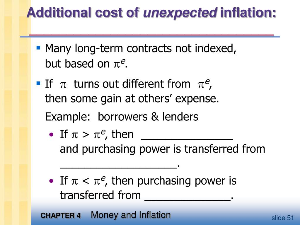 Additional cost of